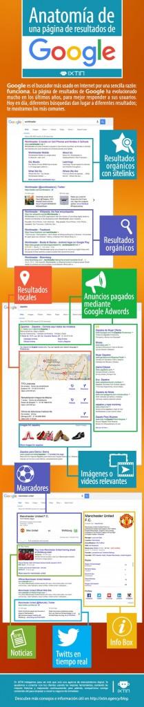 Anatomia_pagina_resultados_google
