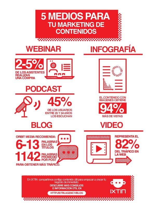 como mejorar mi marketing de contenidos